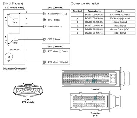 2011 kia sorento headlight wiring diagram 28 images