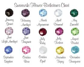 color of june add on birthstone by futureheirloomdesign on etsy