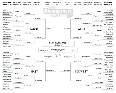 president obamas bracket for the 2013 ncaa mens president obama s bracket for the 2014 ncaa men s