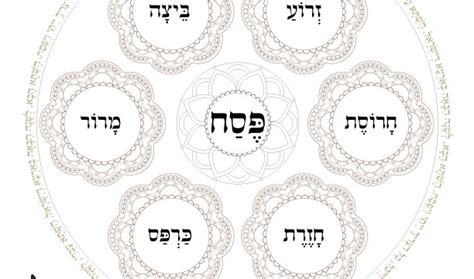 seder plate symbols template image collections templates