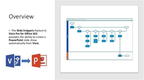 visio pro for office 365 visio pro for office 365 slide snippets
