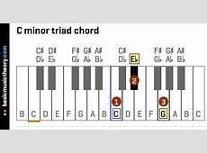 basicmusictheory.com: C minor chords G Sharp Minor Triad