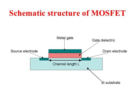 transistor mosfet k2837 li transistor mosfet 28 images fqpf12n60c fqp12n60c transistor prelificatore mosfet ebay