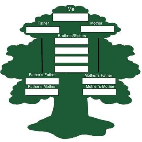 simple family tree template simple family tree template clipart best