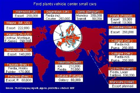 ford plant locations ford vc1 plants