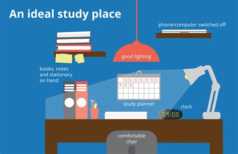 A Place To Study Times Study Skills Institute Of Education Study Notes