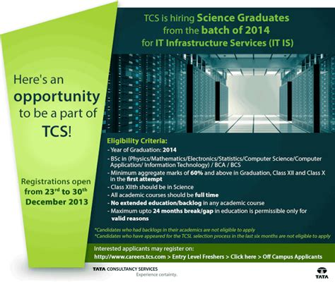 design engineer job openings in tcs tcs off cus for freshers software engineers on 29th