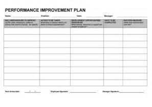 plan for improvement template performance improvement plan template plan template