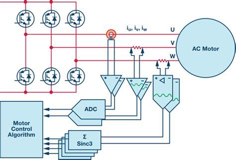 function of motor starter 100 functions of motor selector power