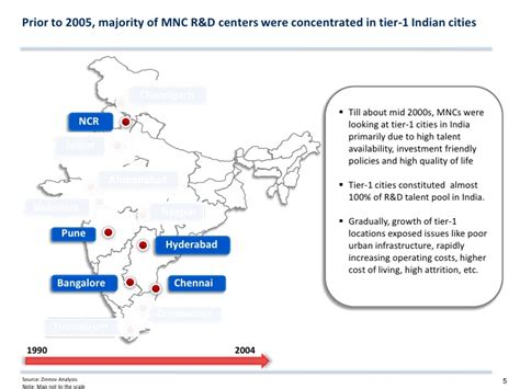 Tier 1 Mba Schools In India by Location Analysis Emerging Cities Of India