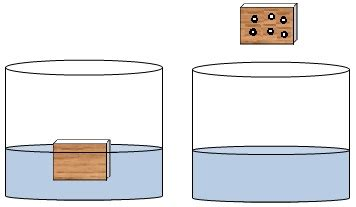 why do wooden boats sink does wood sinks in water sinks ideas
