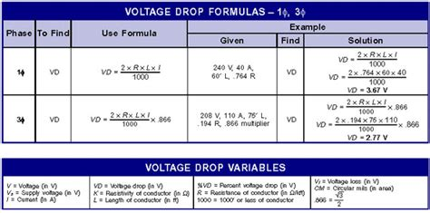 how to calculate voltage drop across a single resistor voltage drop for more than 3 conductors