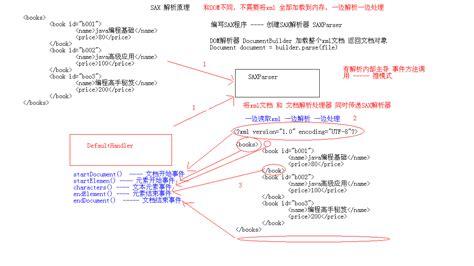 node js tutorial for beginners w3schools html nodelist phpsourcecode net