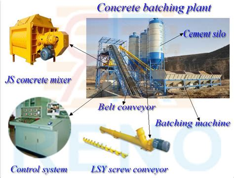 swing setter batching plant 60m3 h concrete batching plant with silo buy concrete