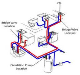 residential plumbing diagrams waterquick pro ii