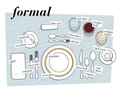 formal dinner place setting set your table for spring