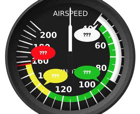 test of for aviation pilot tests informative aviation questions