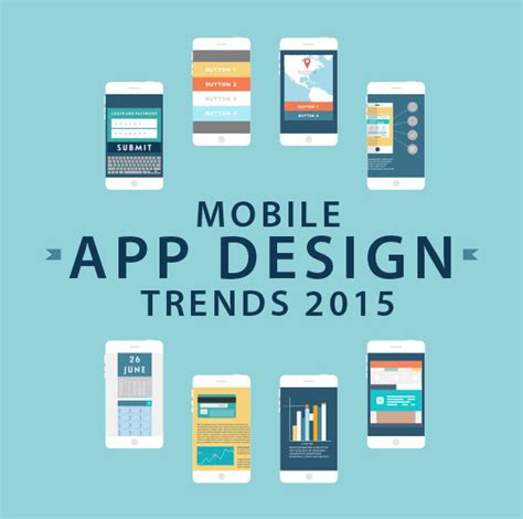 Application Design Trends 2015 | mobile application design development trends 2015