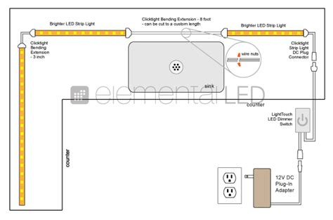 kitchen led cabinet lighting kit wiring diagram