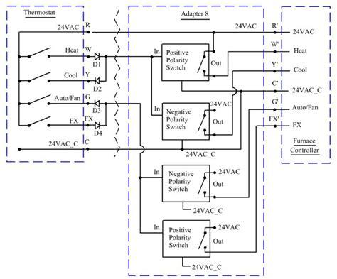 ruud furnace wiring diagram 80 rheem wiring