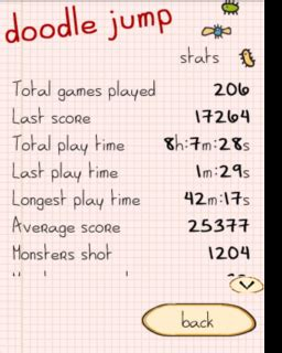 doodle jump cheats to get a high score doodle jump high scores sup3rc0w sup3rc0w