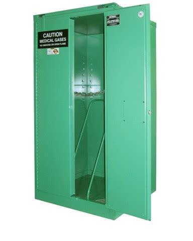 Gas Bottle Storage Cabinet Mg309hfl Medgas Oxygen Gas Cylinder Storage Cabinet