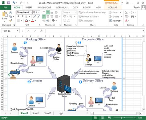 workflow spreadsheet template editable flowchart templates for excel