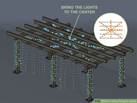 how do you hang lights on a metal roof 3 ways to hang pergola lights wikihow