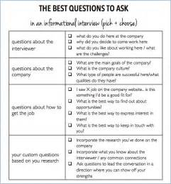the 25 best questions to ask ideas on