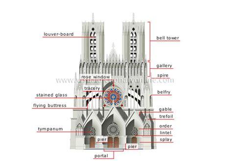 architecture terms arts architecture architecture cathedral fa 199 ade