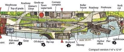 Model Railroad Shelf Layout Plans by Module Track Plan By Iain Rice Track Plans Model