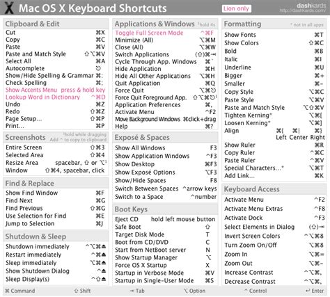 Garageband Keyboard Shortcuts Pdf Mac Os X Keyboard Shortcuts Sheet Pdf Poster
