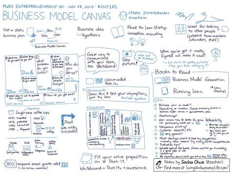 logic model template powerpoint - program planning: logic model, Modern powerpoint