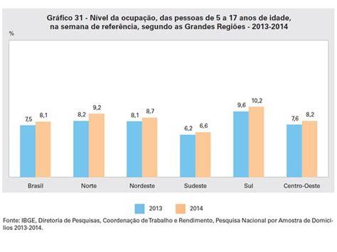aumento de 25dividido em 4anos 1 parcela em 2016 blog economia em 2014 havia 554 mil crian 231 as de 5 a 13 anos