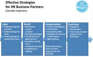 effective strategies for hr business partners hr trend