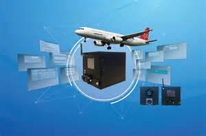 Havelsan platform status monitoring system