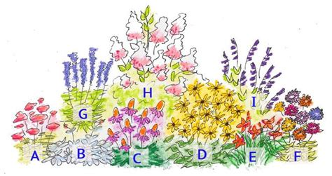 Flower Garden Layout Plans Flower Garden Layout Ideas The Gardening 17 Best Images About Garden Layouts On Pinterest
