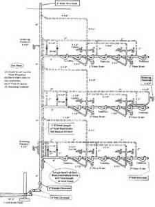 Laundromat Floor Plan Sanitary Vent Diagram Sanitary Free Engine Image For