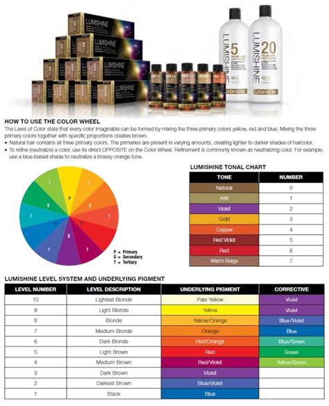 joico color chart joico lumishine color swatch chart confessions of a