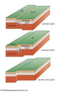 San Andreas Fault From Plane » Home Design 2017