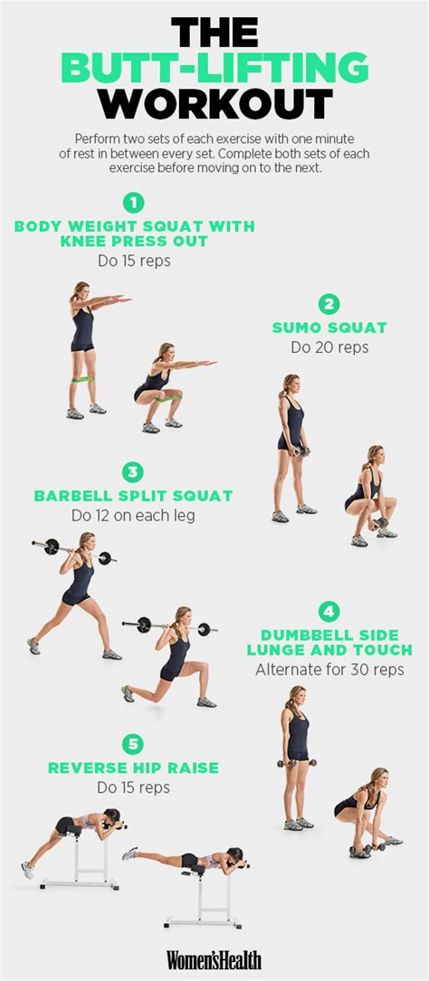 the workout that will literally lift your s