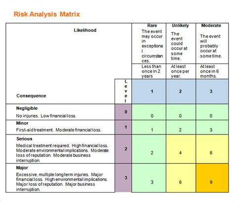 risk matrix template excel risk analysis template 8 free documents in pdf