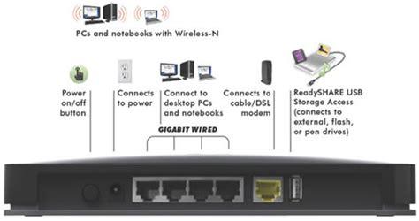 how to update wndr3700 netgear wndr3700 300mbps wireless n dual band gigabit