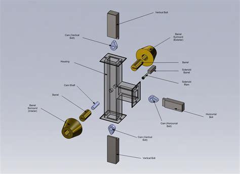 locking mechanism dcg project eportfolio