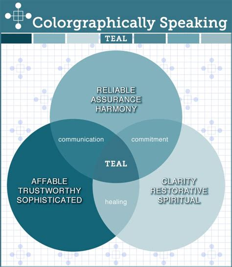 teal color meaning http isissies com tuesday brought to you by the color