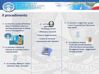 www testitaliano interno it modulo di domanda valigie di cartone http testitaliano interno it