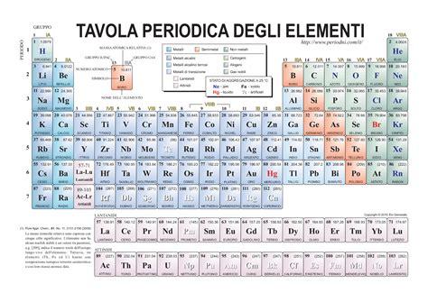 chimica tavola periodica degli elementi tavola periodica docsity