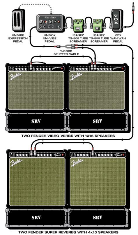unique guitar blog  guitars  stevie ray vaughan