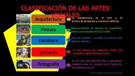 Que Son Las Artes Visuales Imagui   clasificaci 243 n de las artes visuales