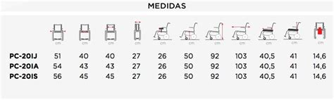 dimensiones sillas de ruedas medidas silla de ruedas 28 images medidas ba 241 o